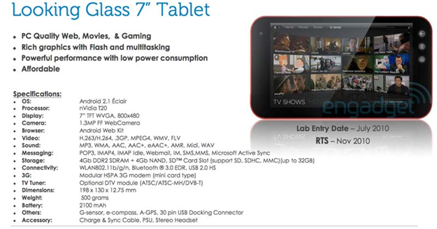 "Dell Looking Glass 7"" tablet"