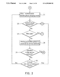 htc patent 1