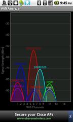 2 - Wifi Analyzer - home screen showing wifi in my area