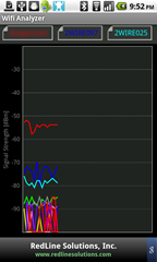 7 - Wifi Analyzer - The Time graph plots signal strength over time