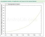 AndroLib_Marketplace_Apps