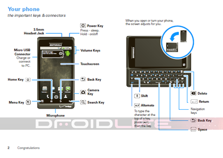 droid2-userguide2