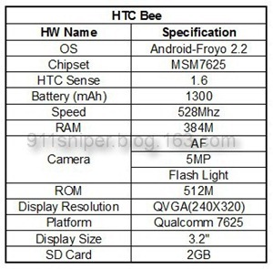 HTC Bee