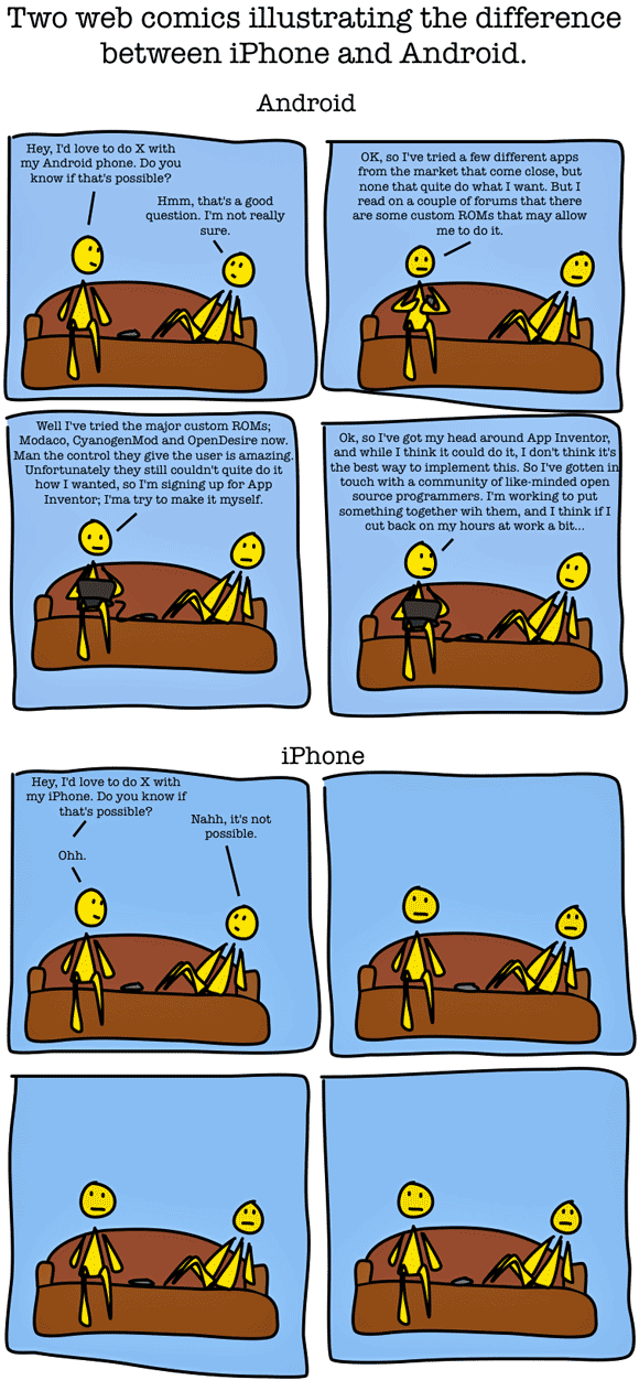 image_thumb76 comic] the difference between android and iphone this pretty