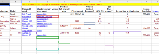 tablet_spreadsheet