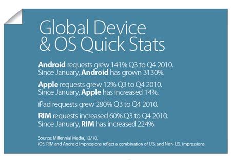 millennial-global-stats