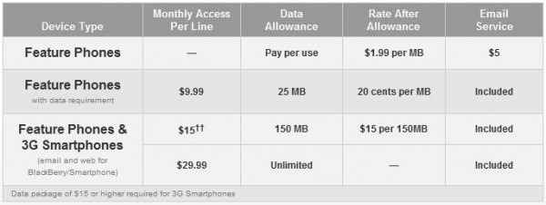 verizon-data-plans2-600x226
