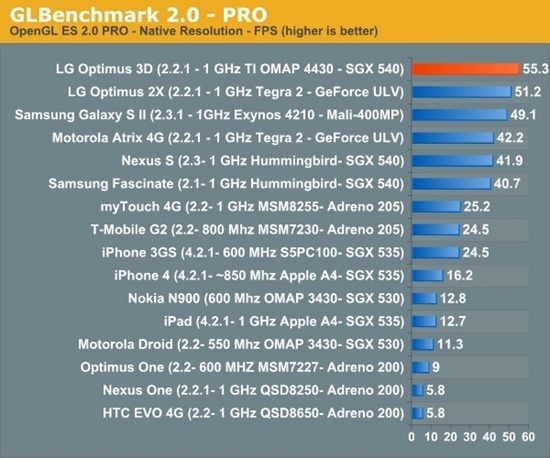 benchmarks4