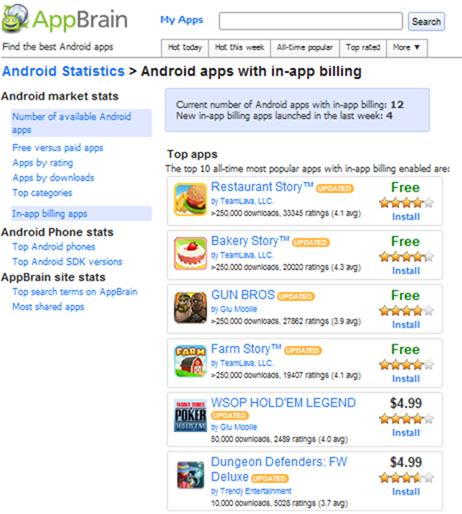 appbrain in app billing