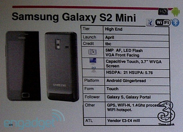 galaxy s mini three