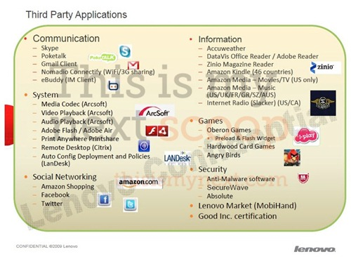 third party apps