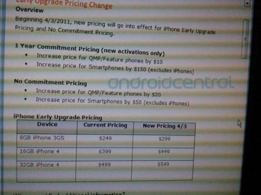 thumb_550_att-price-change