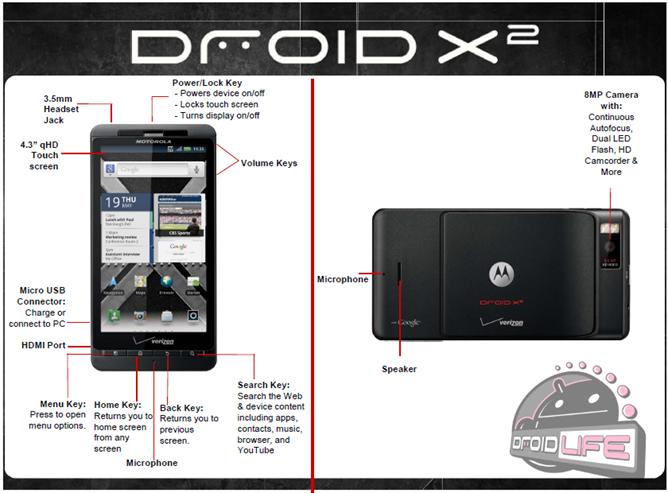 droidx2-details1