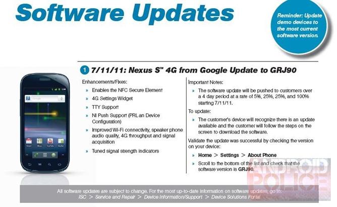 Confirmed: Samsung Nexus S 4G Receiving GRJ90 Software Update With