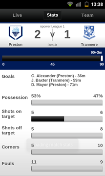 football league clubs app match stats