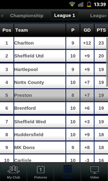 football league clubs app table