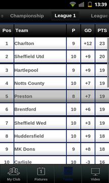 football league clubs app table