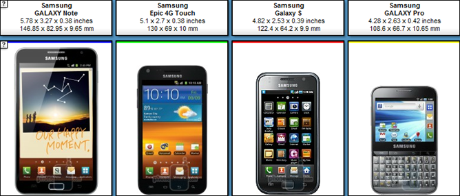 Weekend Poll] What Is Your Ideal Phone Screen Size?