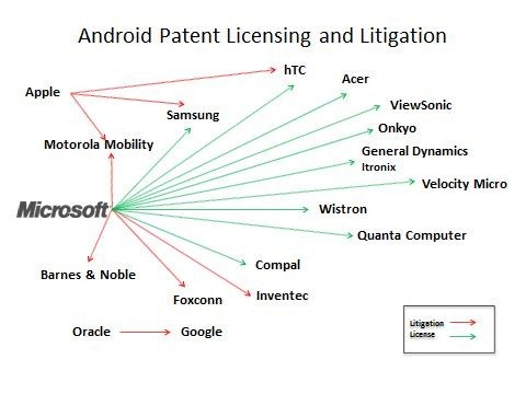 7624.androidpatent