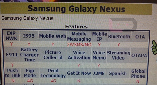 galaxy-nexus-device