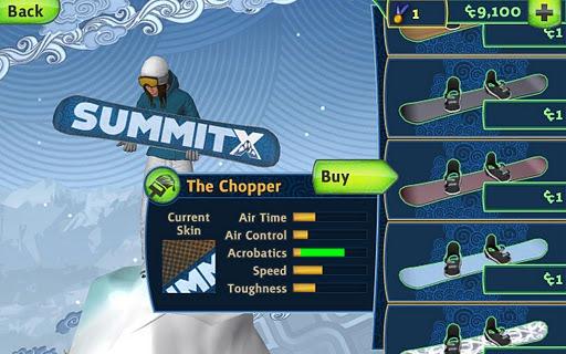unnamed 211 Máte radi Snowboarding? Nenechajte si újsť SummitX!