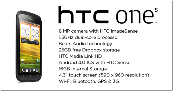 HTC_One_S_Blog_Image