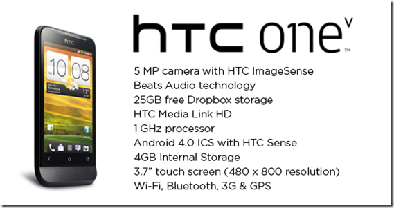 HTC_One_V_Blog_Image-copy
