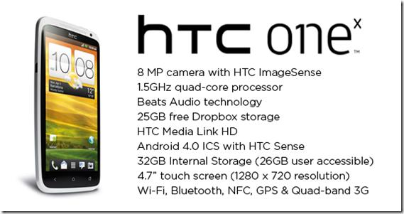 HTC_One_X_Blog_Image-copy