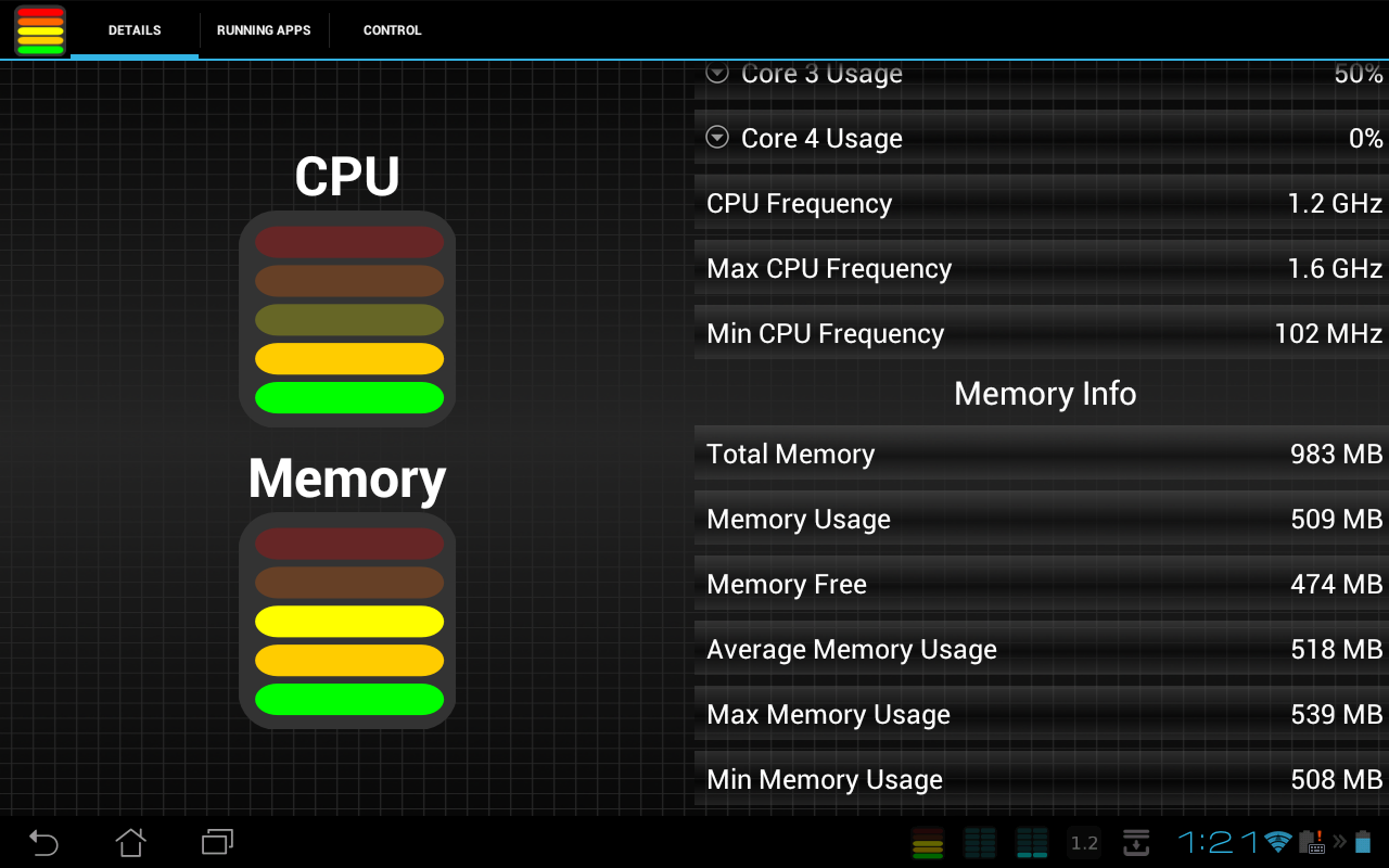 How to Use the Tablet CPU Usage Monitor