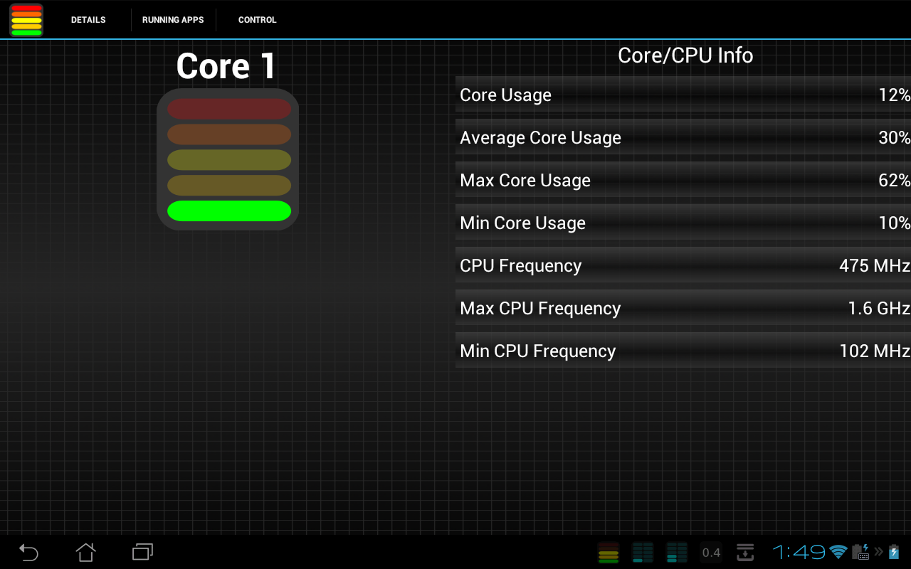 Hands-On] Tablet CPU Usage Monitor Updated With Support For Quad