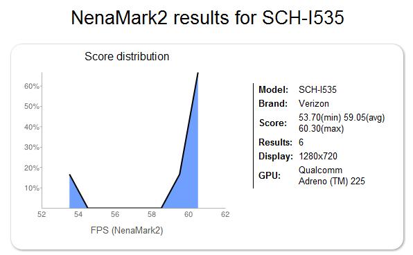 gs3-verizon-benchmark