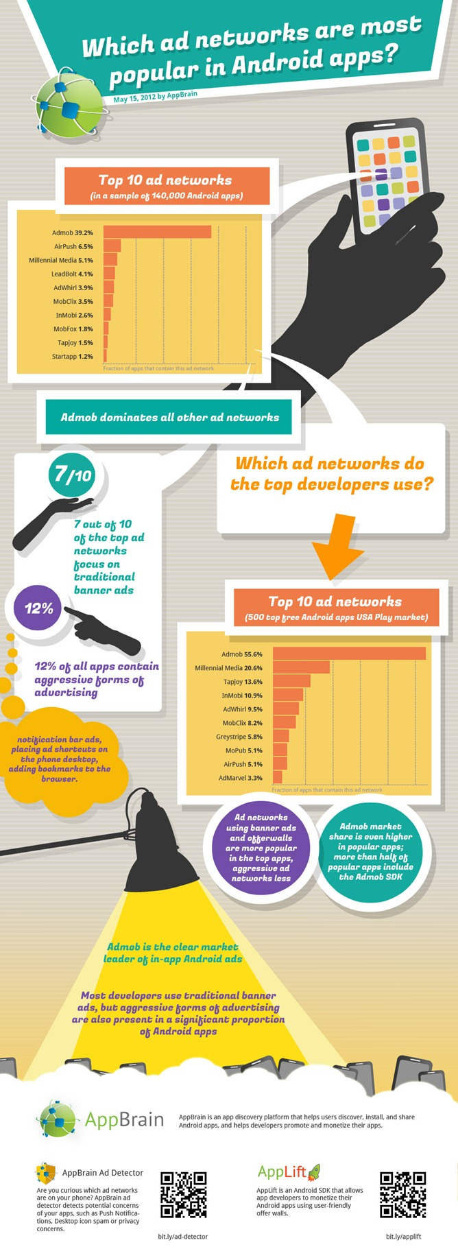infographic_ads