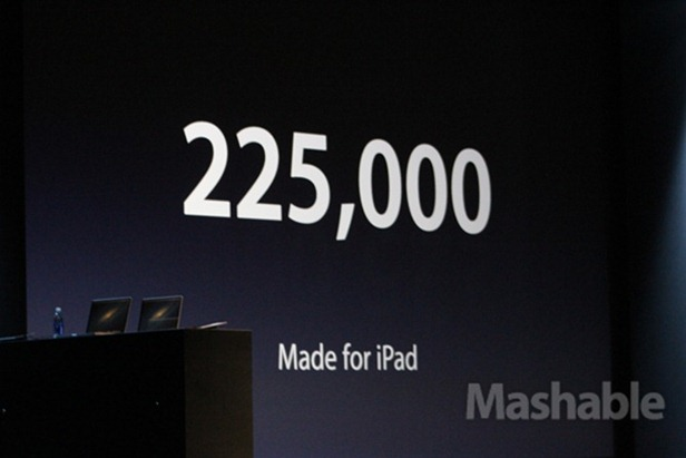 1569e_Apple%20WWDC010