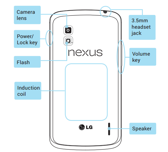 lg nexus 4 quick start guide available for download from lg s own rh androidpolice com Windows 8 Quick Start Guide Quick Start Guide Windows 7
