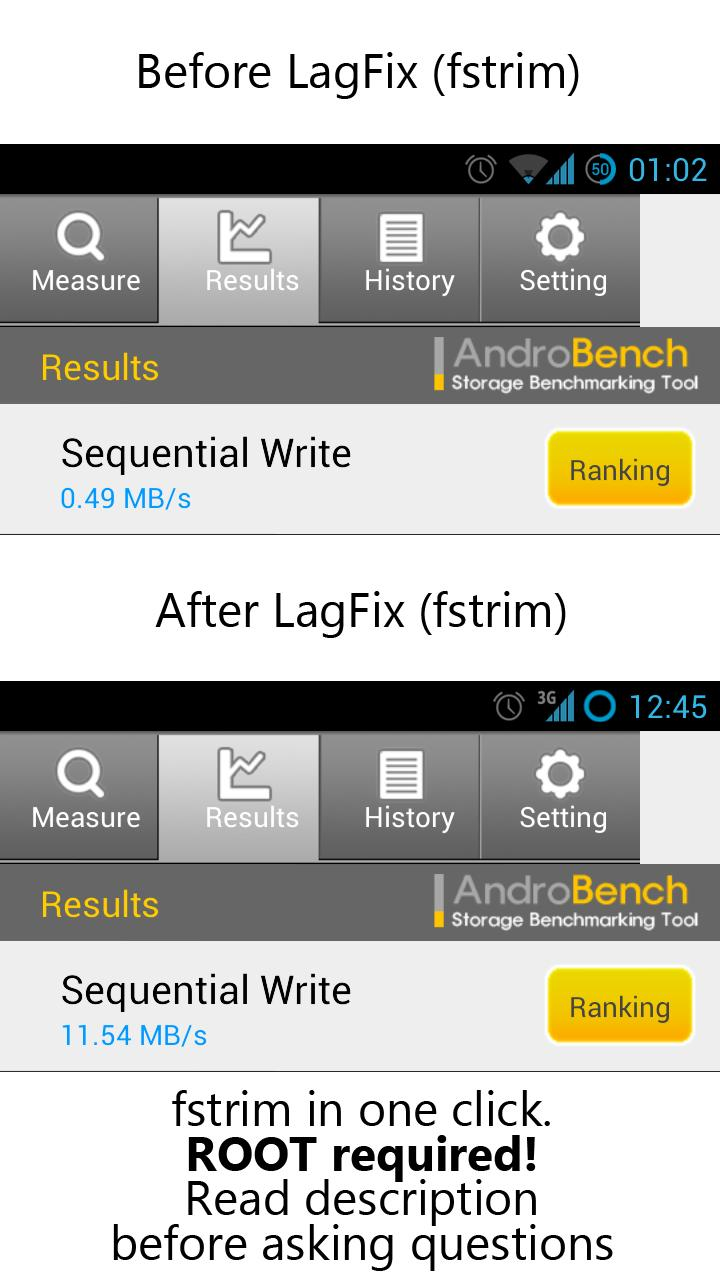 Having Lag Issues On Your Device? 'LagFix' Aims To Make It Perform