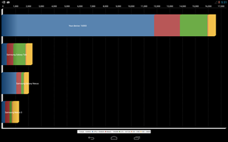 quadrant_result