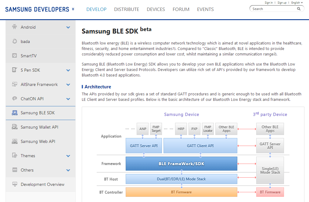 For Developers] Samsung Bluetooth Low Energy SDK Opens To