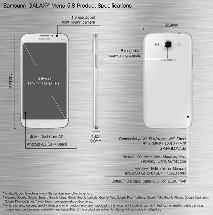 Samsung Announces The GALAXY Mega 5.8 And 6.3 Phones, In ...