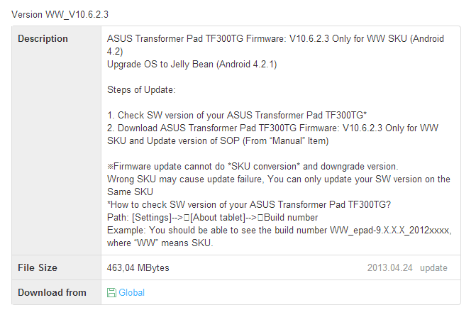 Asus Transformer Pad 300 3g Tf300tg Currently Getting Its Android 4 2 1 Update Full Rom Download Already Available
