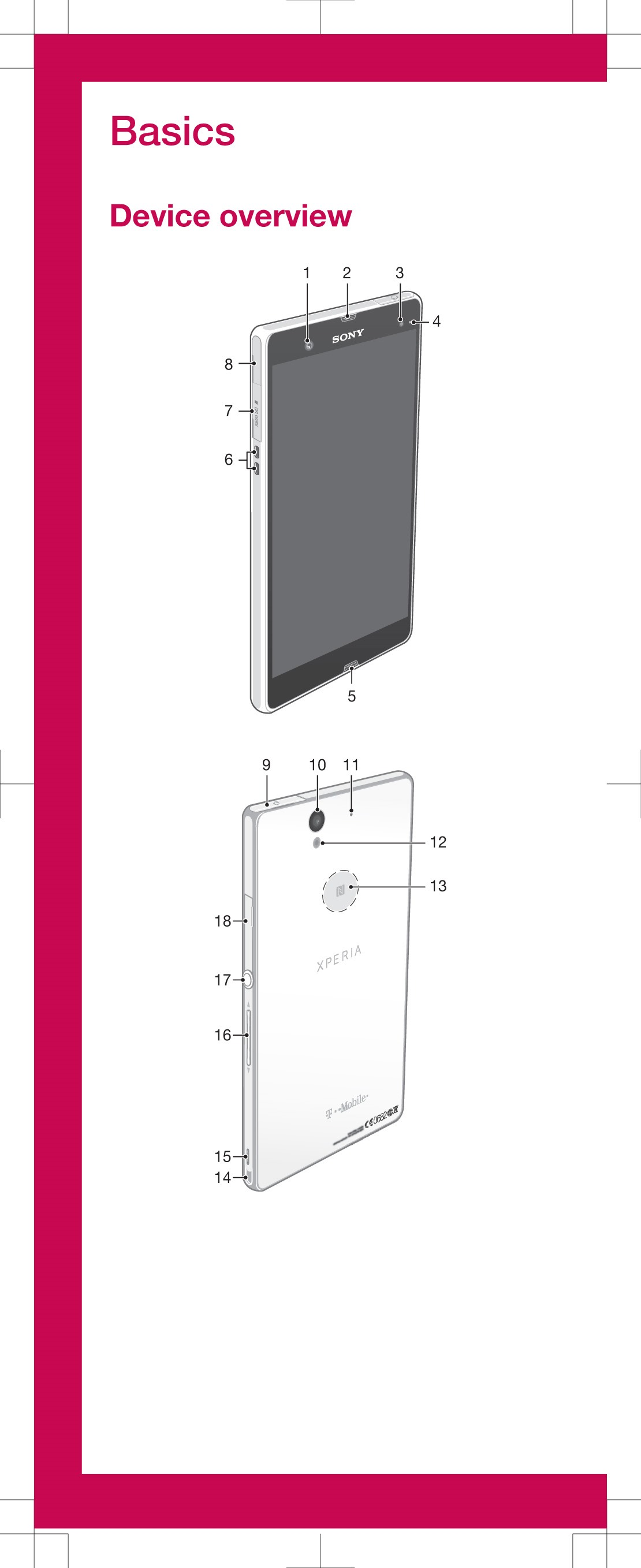 Sony Xperia Z Is All But Confirmed For T-Mobile, Thanks To FCC