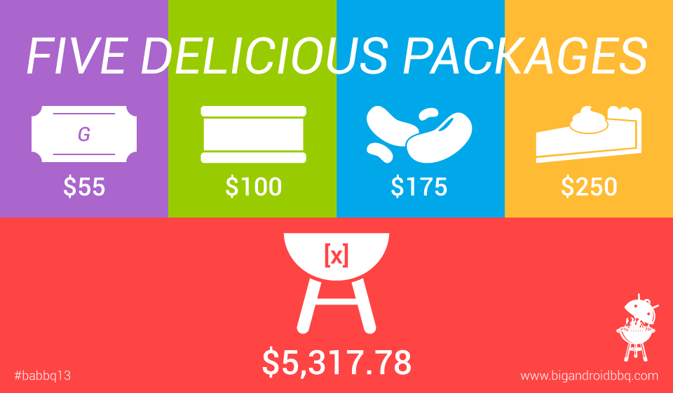 Big Android BBQ 2013 Tickets Now On Sale, Including The New [x] Package For $5,317.78