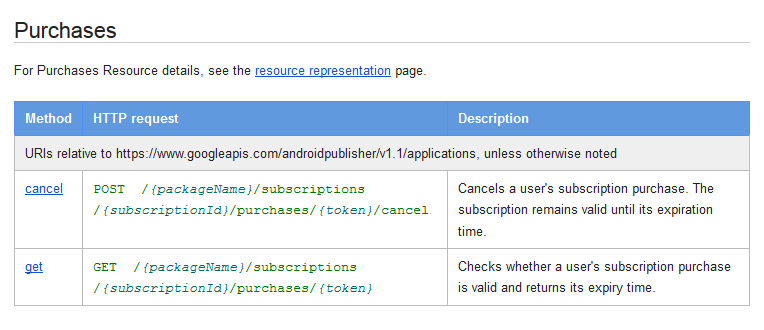 google has provided a full overview for anyone who may be interested developers can get started by setting up a project in the google apis console and
