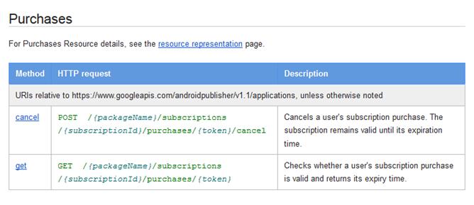 API-Code