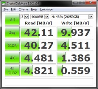 Sandisk Ultra 64GB CDM 1