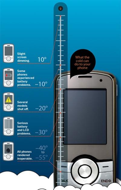 frozen-phone-illo-1109