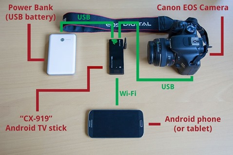 nexusae0_guide-wifi_stick