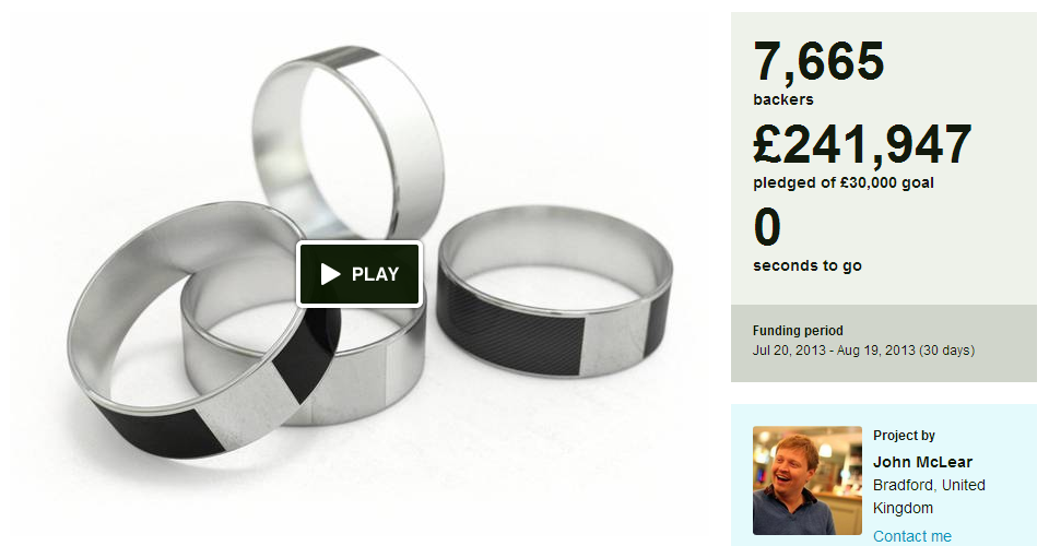 [Update: Hits 8x Funding Goal] NFC Ring To Control Your Smartphone Hits Kickstarter Goal In Only 3 Days