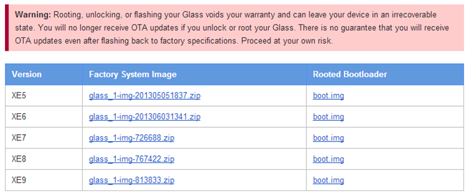 2013-09-16 15_59_52-Google Glass — Google Developers