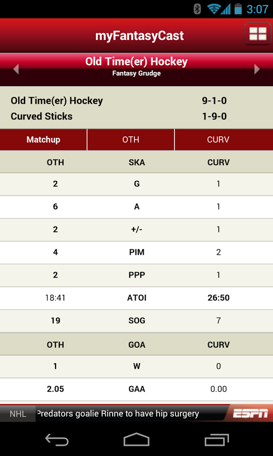 New App] ESPN Releases Its Official Fantasy Hockey App For Neglected