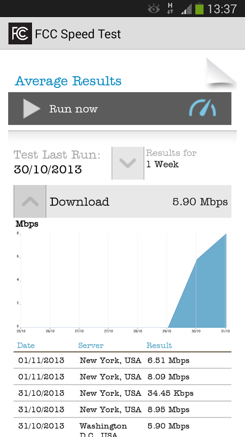 New App] FCC Speed Test App Hits Google Play, Helps You Keep